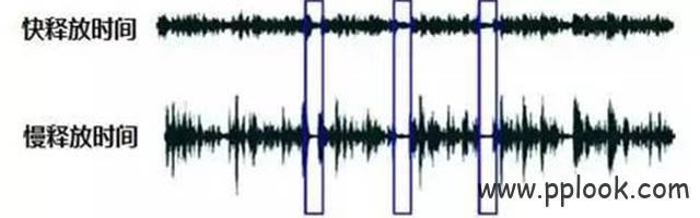 有关助听器降噪的方法-4